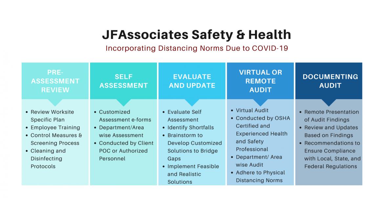 JFA_Services